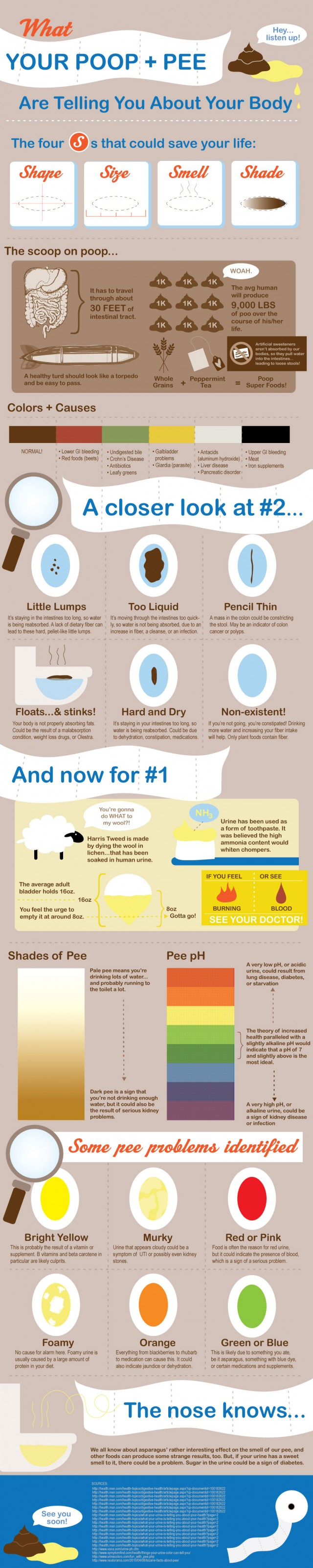 What your poop and pee is saying about your health