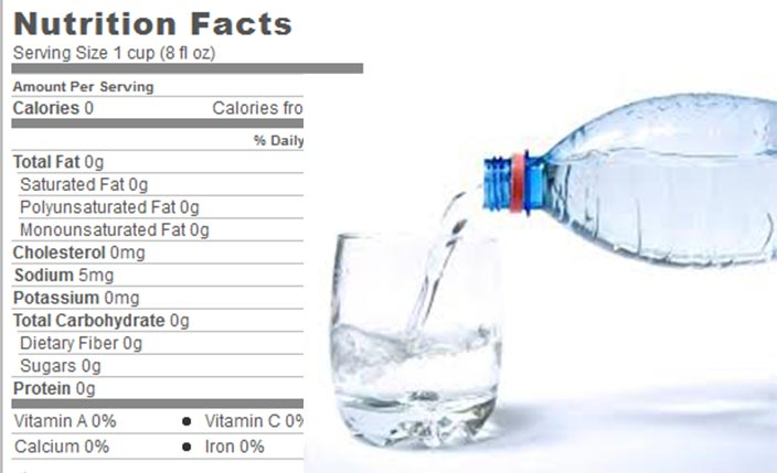 drinking water nutrition facts
